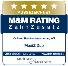 Ausgzeichnet, M&M Rating, MediZ Duo